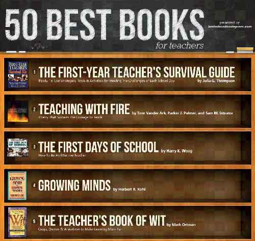 The 50 Best Books For Teachers